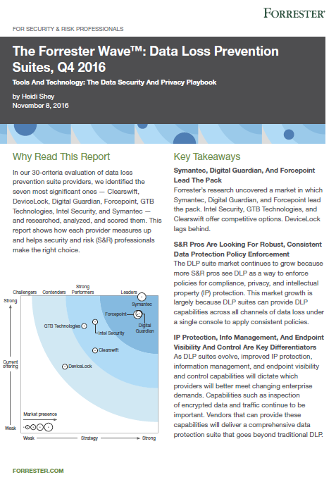 The Forrester Wave Data Loss Prevention Suites Q4 2016